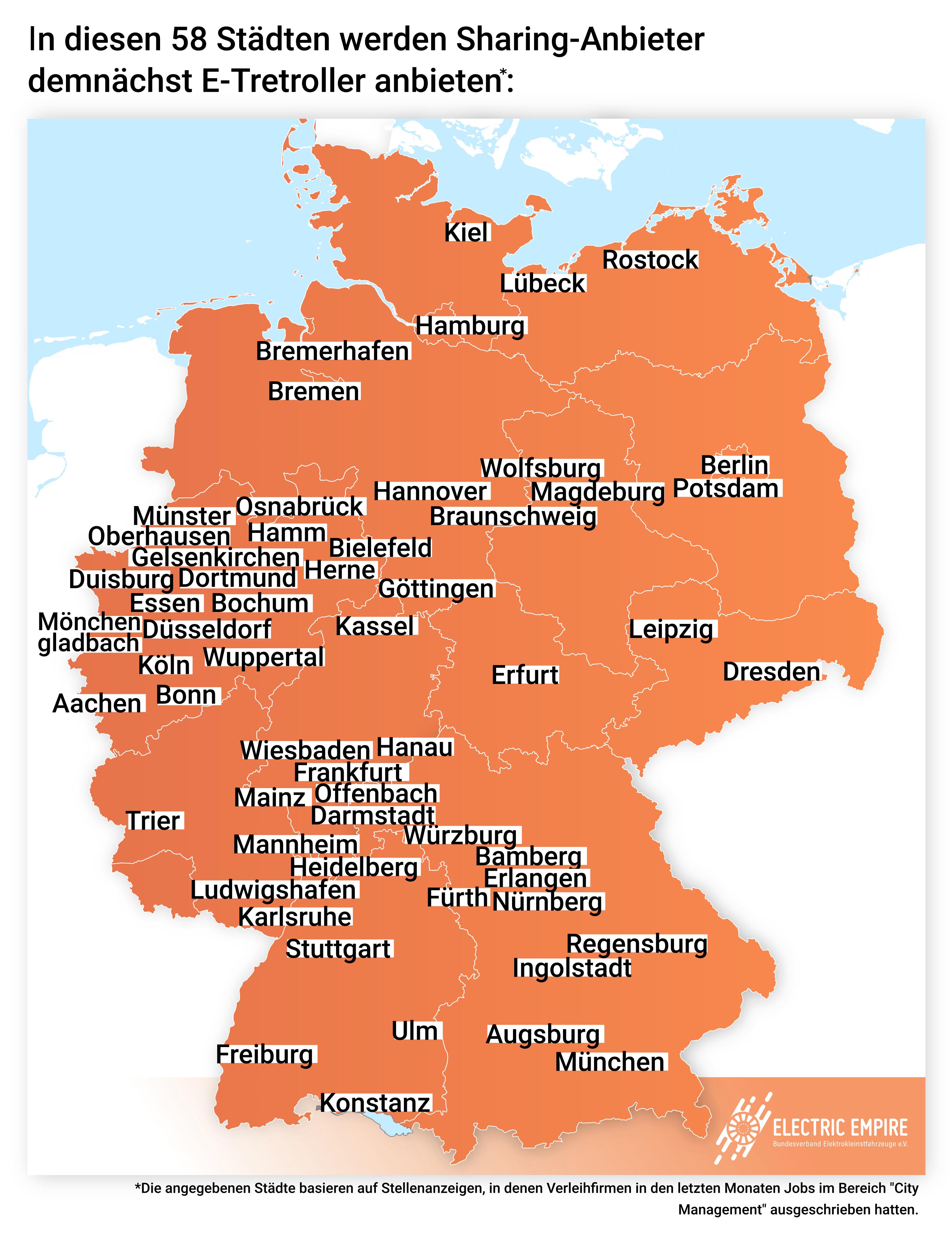 E-Tretroller Sharing in Deutschland